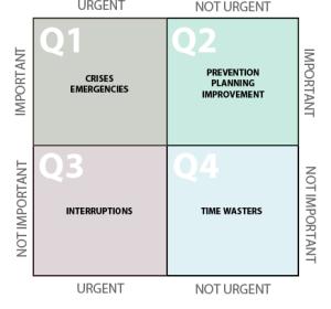 time-quadrants1